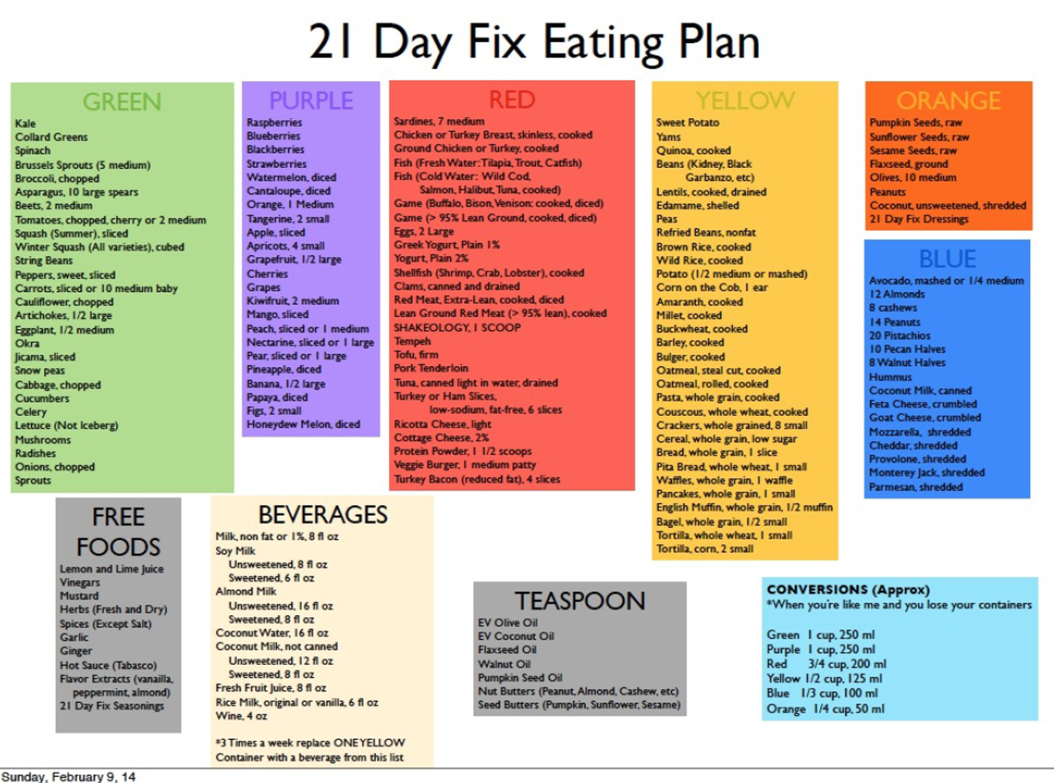 21-day-fix-plan